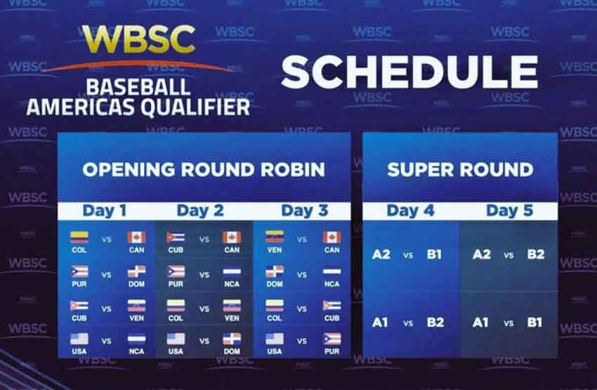 WBSC Baseball Americas Olympic Qualifier